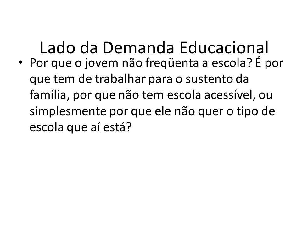 Lado da Demanda Educacional