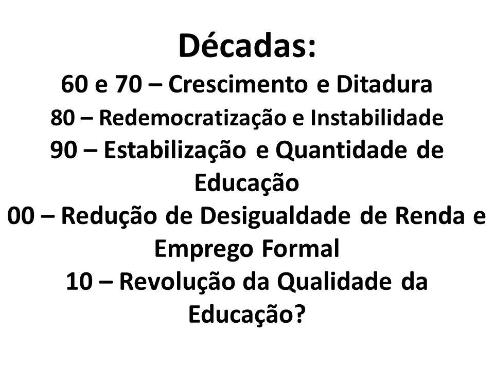Décadas: 60 e 70 – Crescimento e Ditadura 80 – Redemocratização e Instabilidade 90 – Estabilização e Quantidade de Educação 00 – Redução de Desigualdade de Renda e Emprego Formal 10 – Revolução da Qualidade da Educação