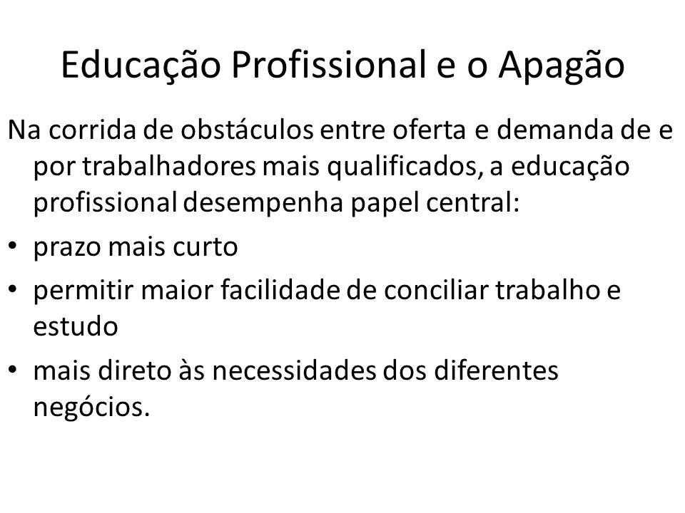 Educação Profissional e o Apagão