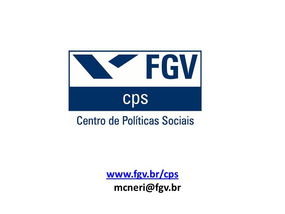 www.fgv.br/cps mcneri@fgv.br