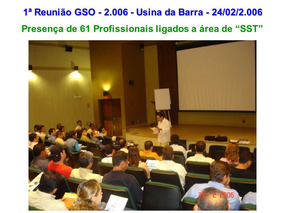 1ª Reunião GSO - 2.006 - Usina da Barra - 24/02/2.006