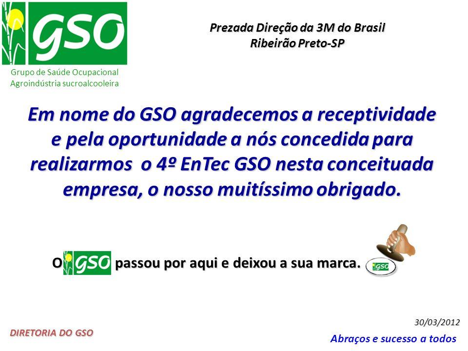 Prezada Direção da 3M do Brasil