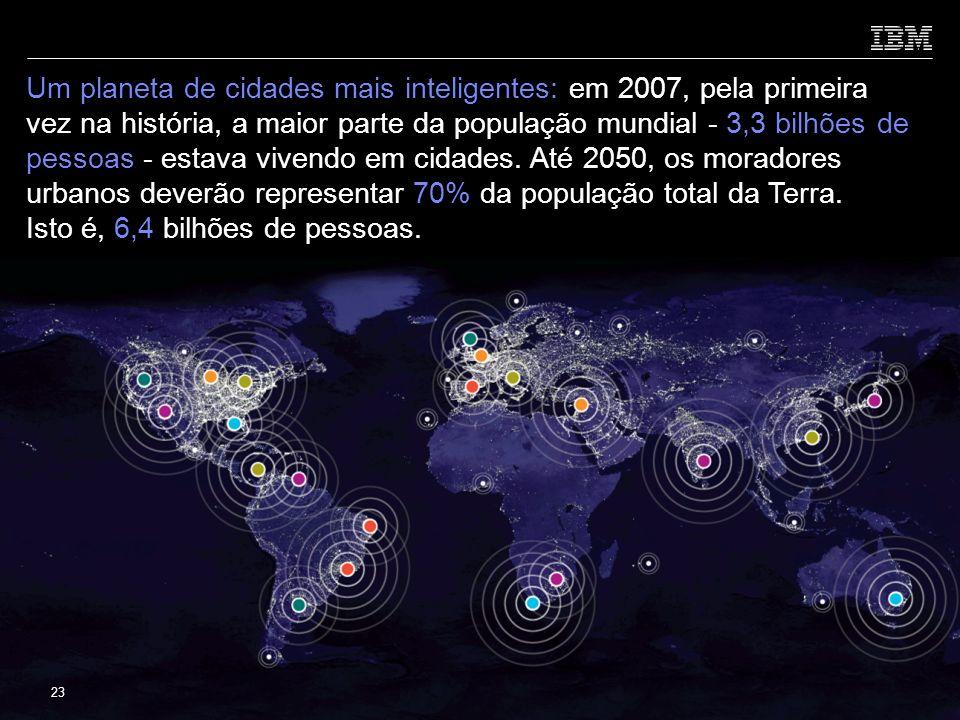Isto é, 6,4 bilhões de pessoas.
