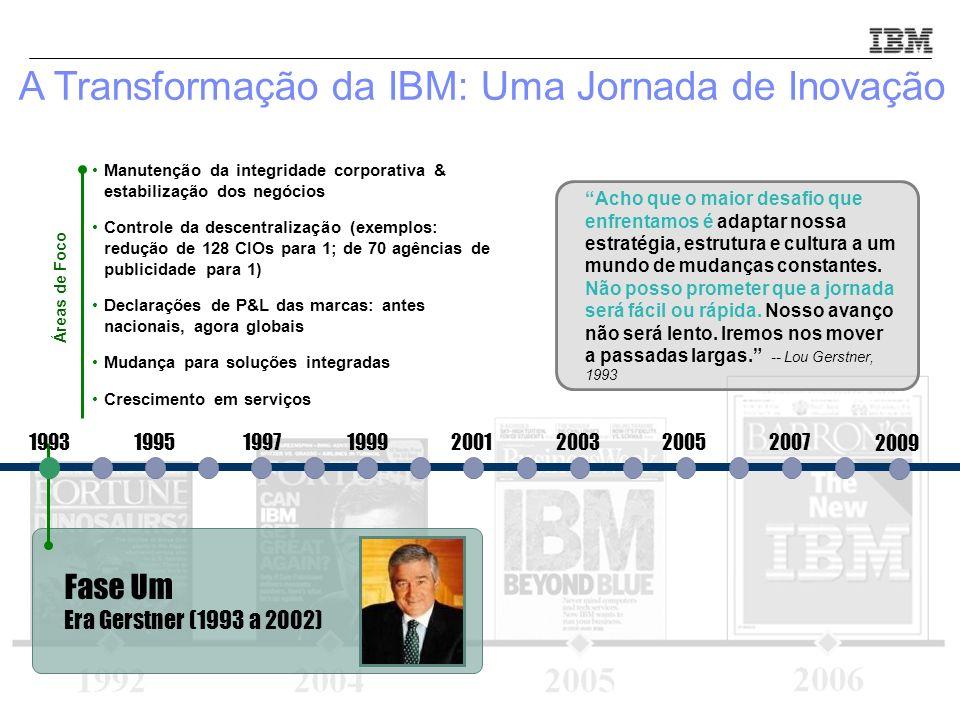 A Transformação da IBM: Uma Jornada de Inovação
