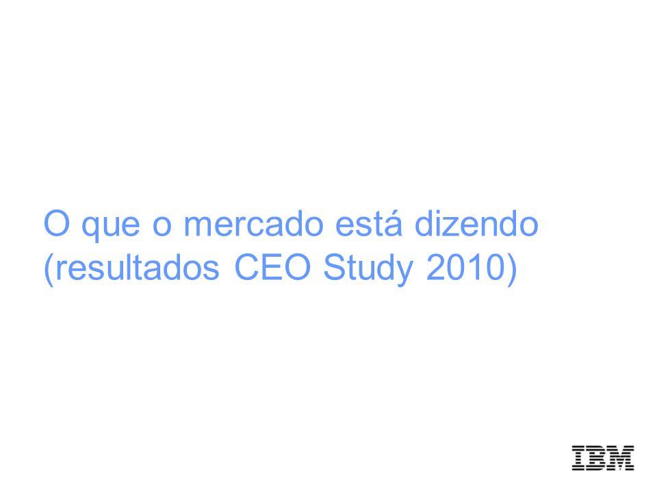 O que o mercado está dizendo (resultados CEO Study 2010)