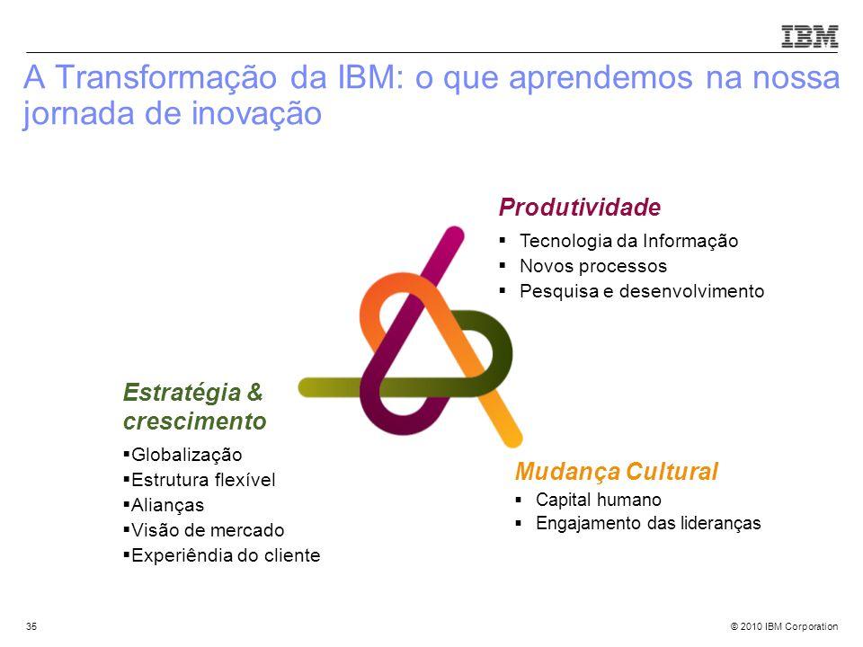 A Transformação da IBM: o que aprendemos na nossa jornada de inovação