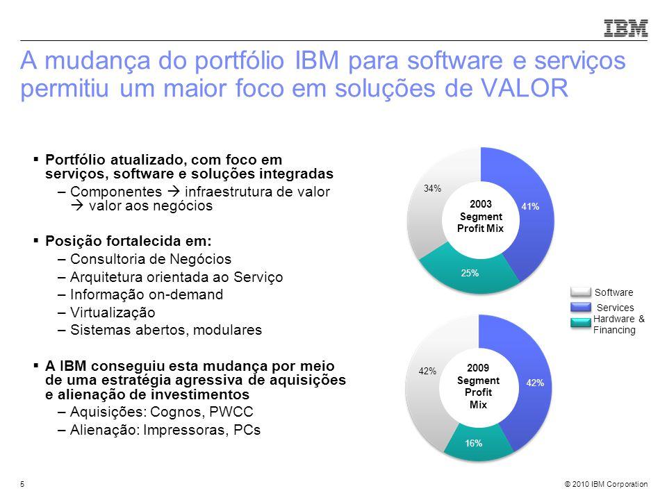 A mudança do portfólio IBM para software e serviços permitiu um maior foco em soluções de VALOR
