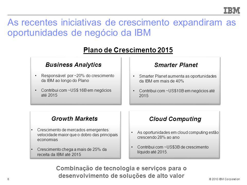 As recentes iniciativas de crescimento expandiram as oportunidades de negócio da IBM