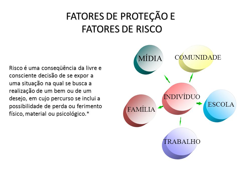 FATORES DE PROTEÇÃO E FATORES DE RISCO