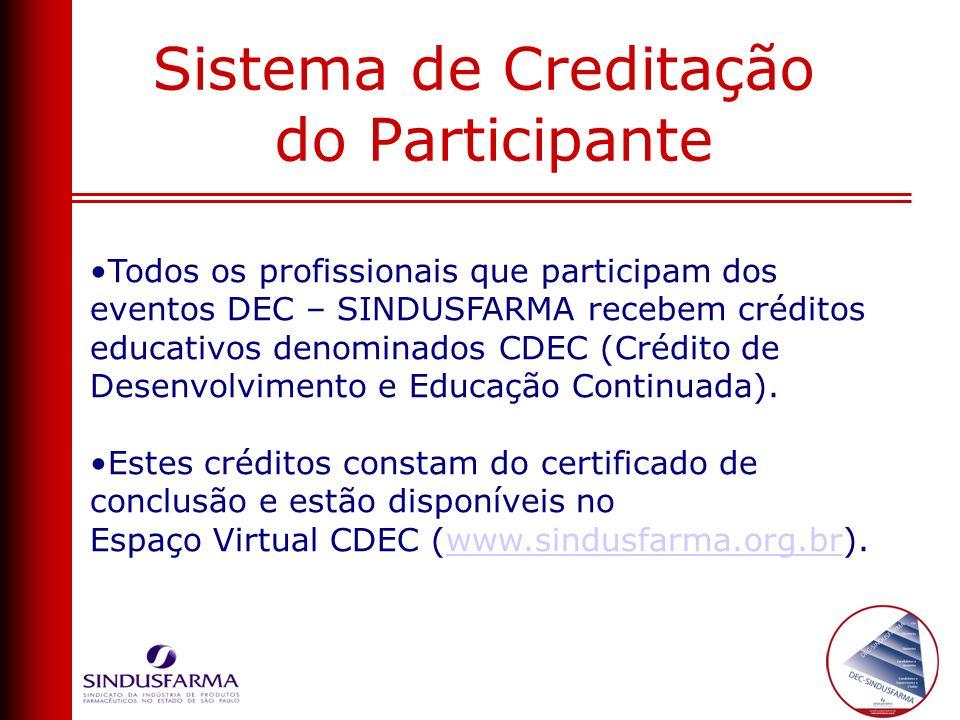 Sistema de Creditação do Participante