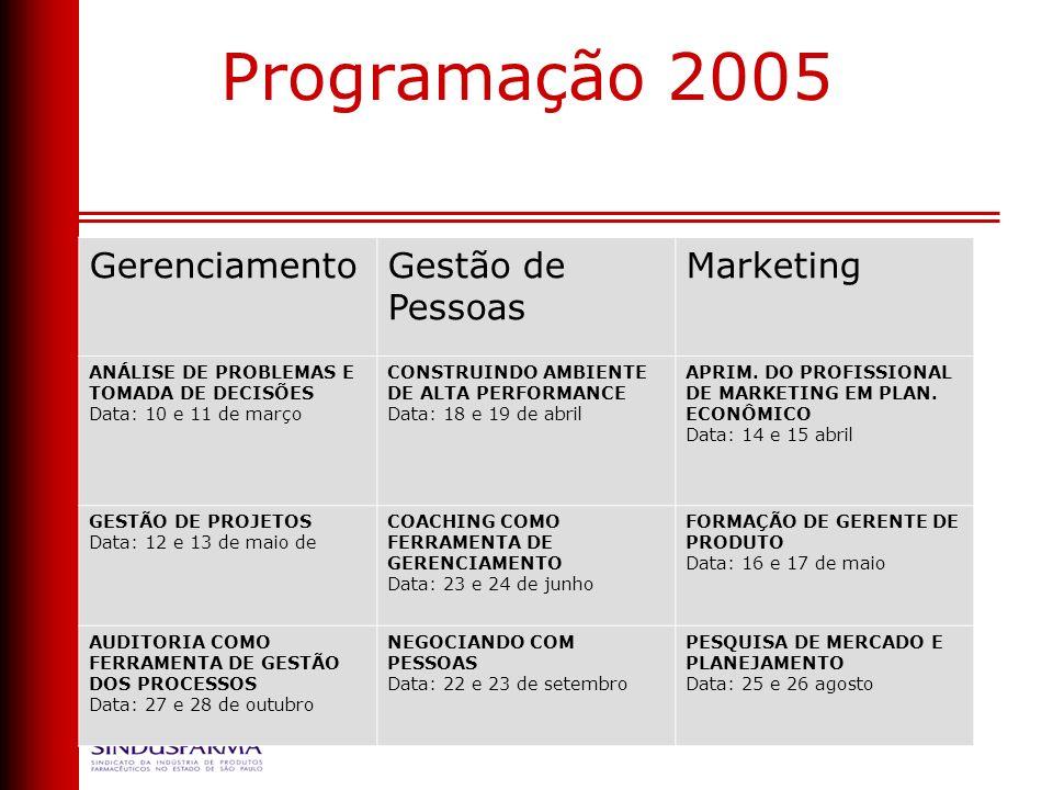 Programação 2005 Gerenciamento Gestão de Pessoas Marketing