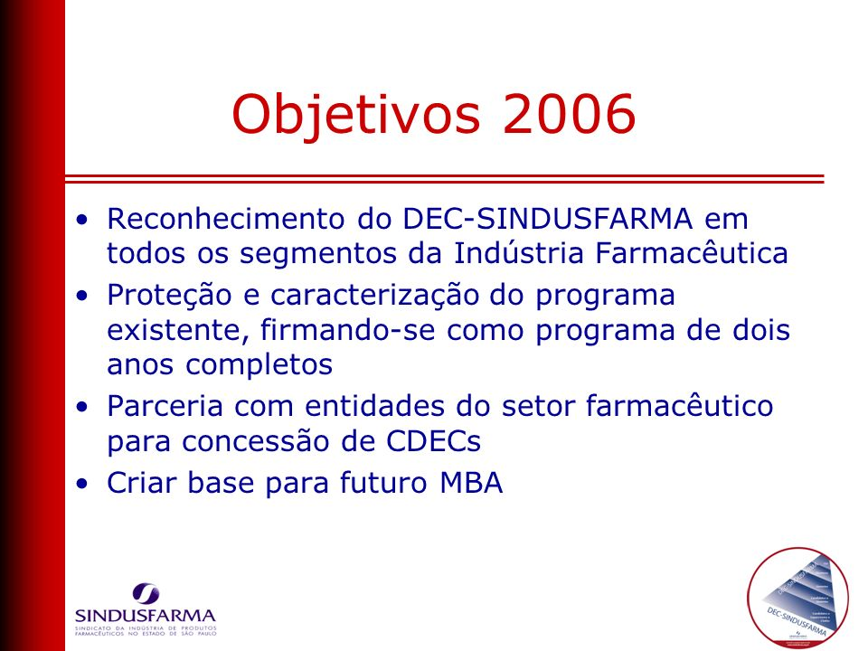 Objetivos 2006 Reconhecimento do DEC-SINDUSFARMA em todos os segmentos da Indústria Farmacêutica.