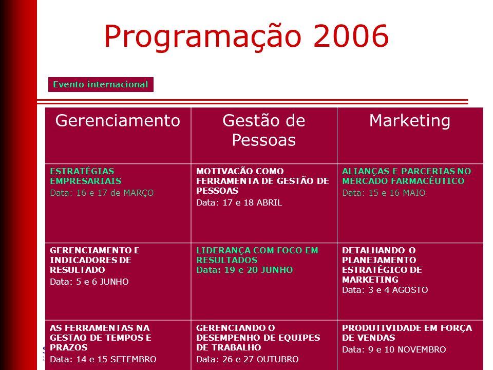 Programação 2006 Gerenciamento Gestão de Pessoas Marketing