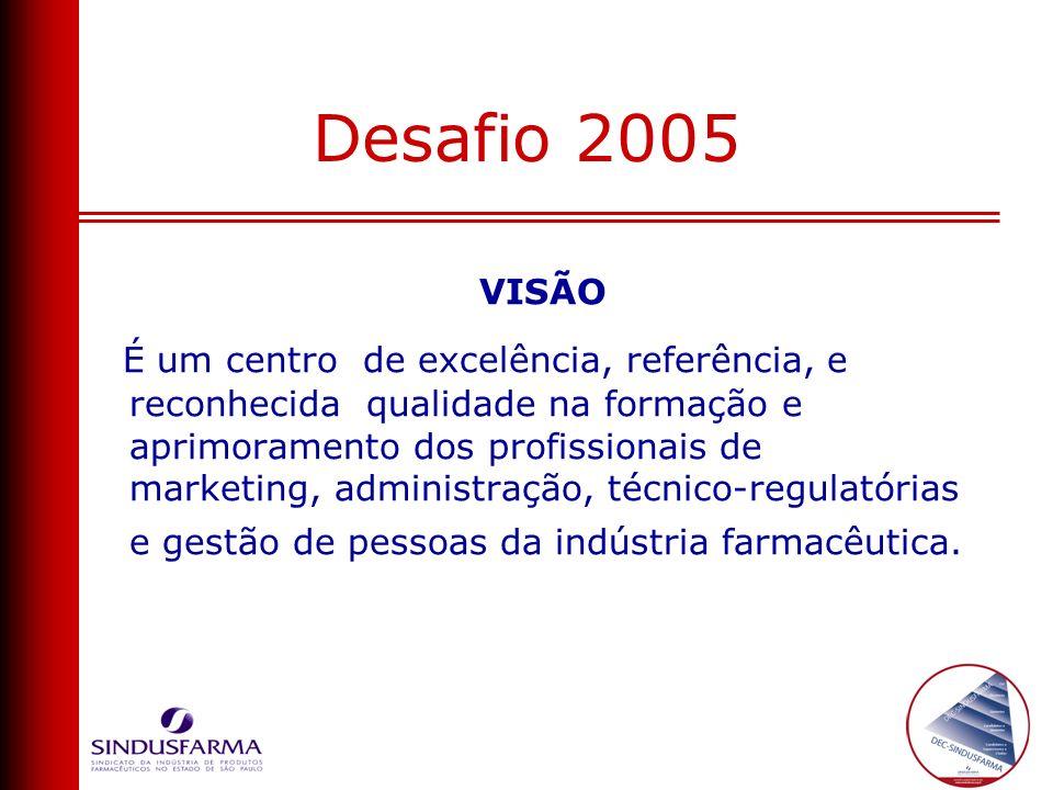 Desafio 2005 VISÃO.