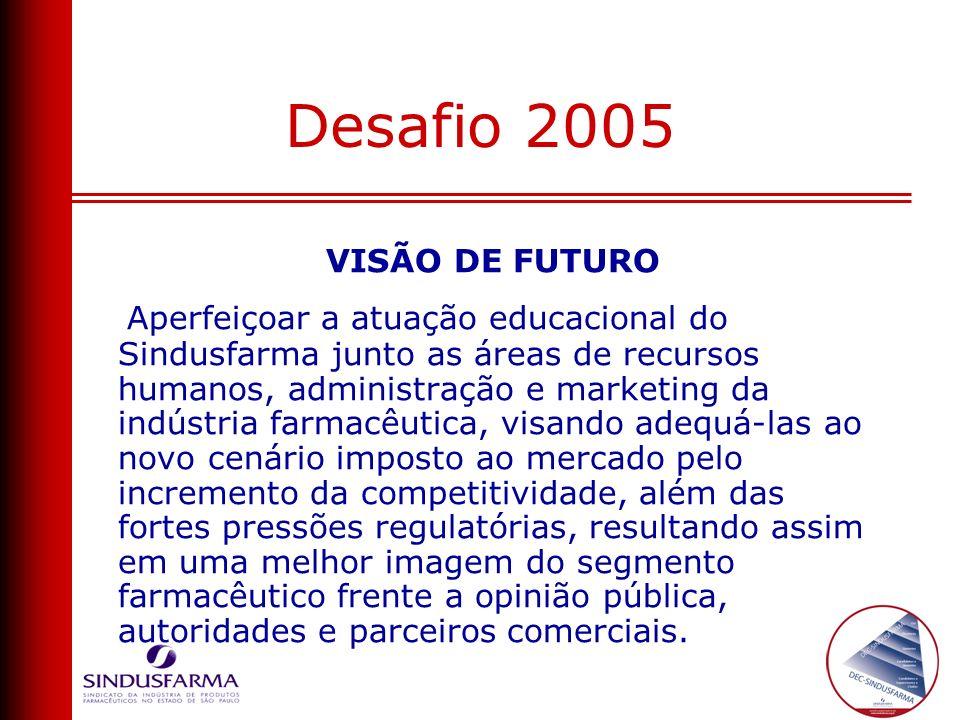 Desafio 2005 VISÃO DE FUTURO