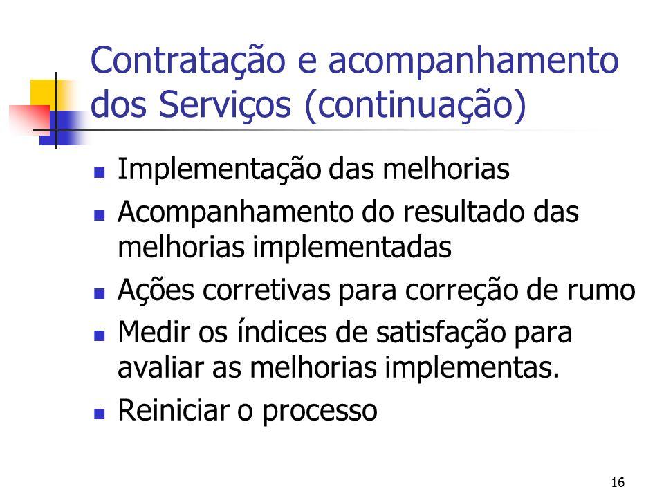Contratação e acompanhamento dos Serviços (continuação)