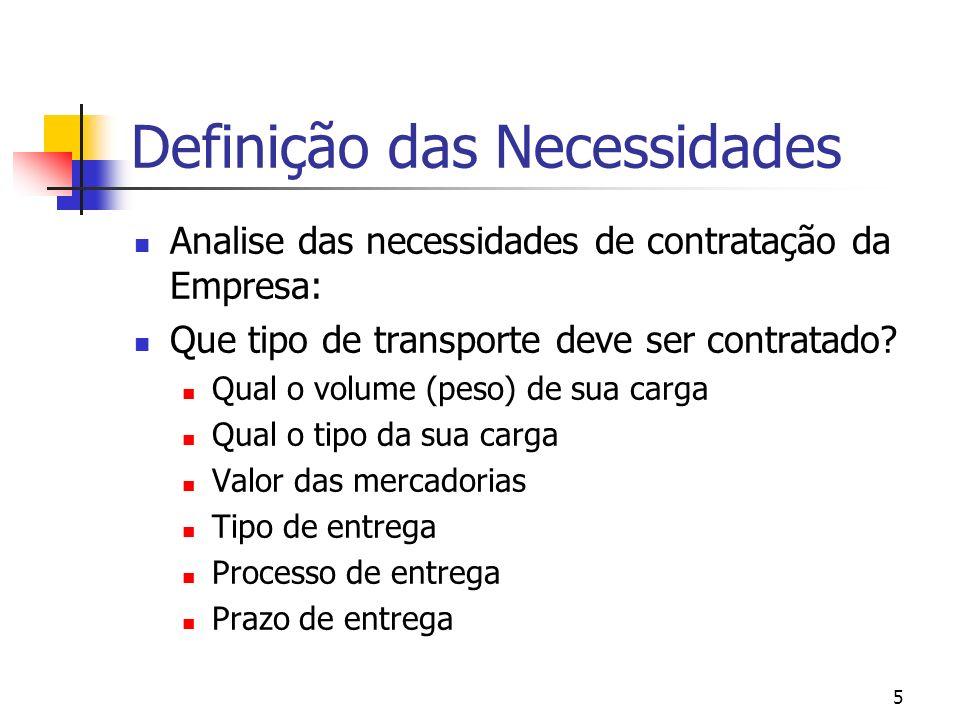 Definição das Necessidades