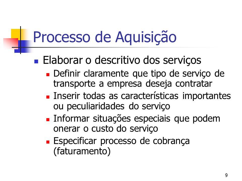 Processo de Aquisição Elaborar o descritivo dos serviços