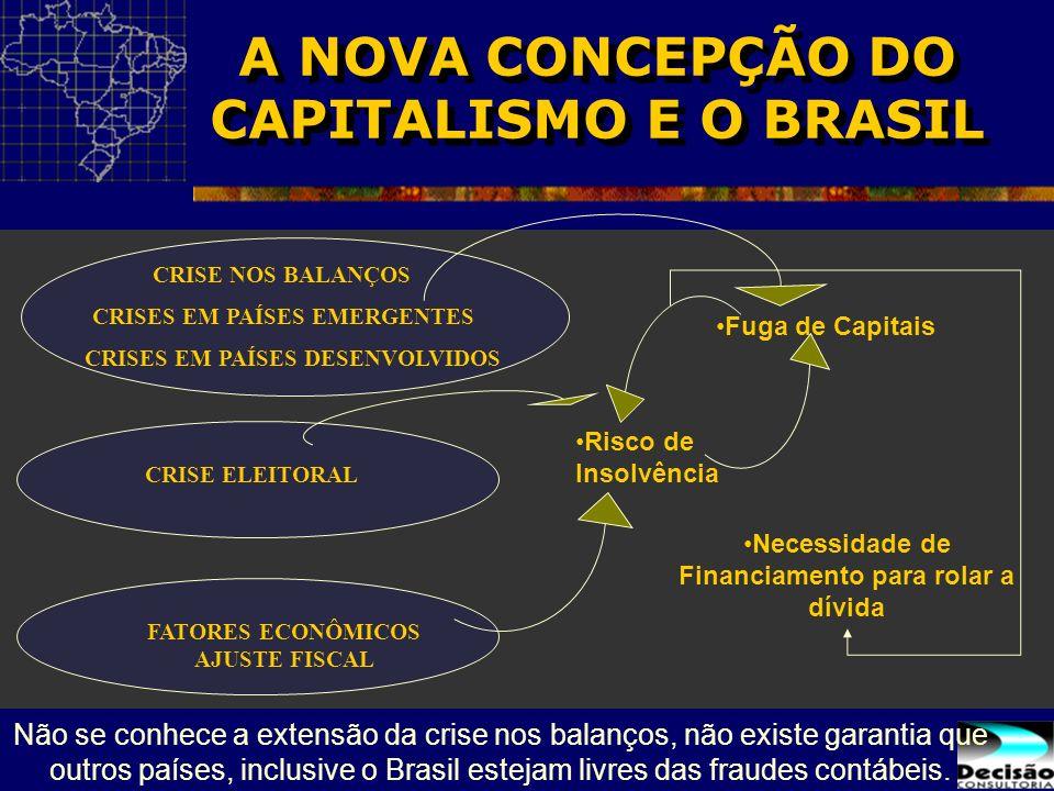 A NOVA CONCEPÇÃO DO CAPITALISMO E O BRASIL