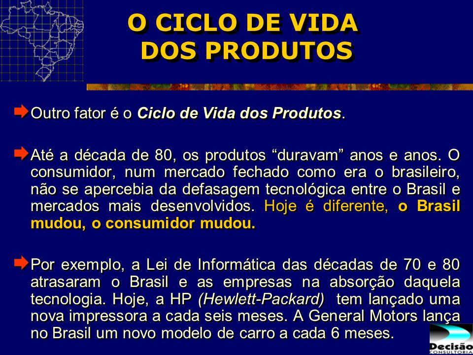 O CICLO DE VIDA DOS PRODUTOS