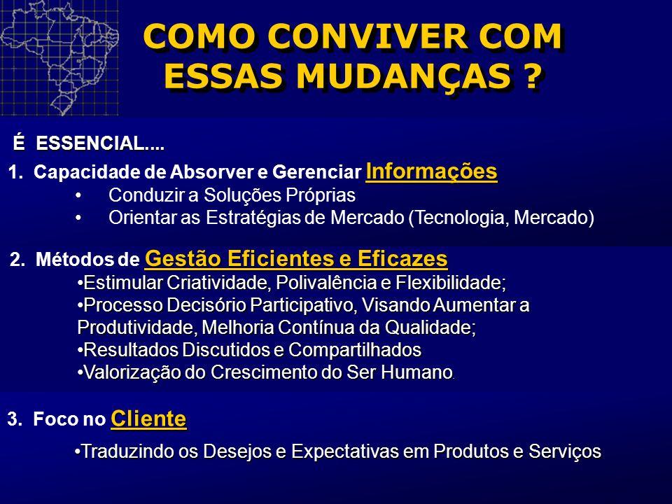 COMO CONVIVER COM ESSAS MUDANÇAS