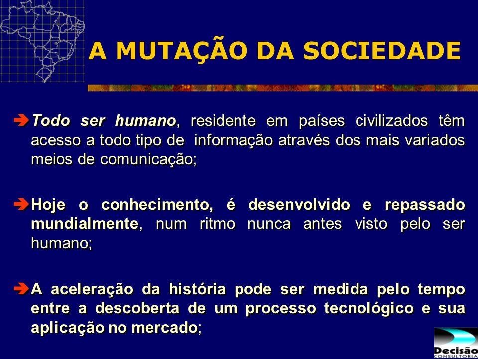 A MUTAÇÃO DA SOCIEDADE