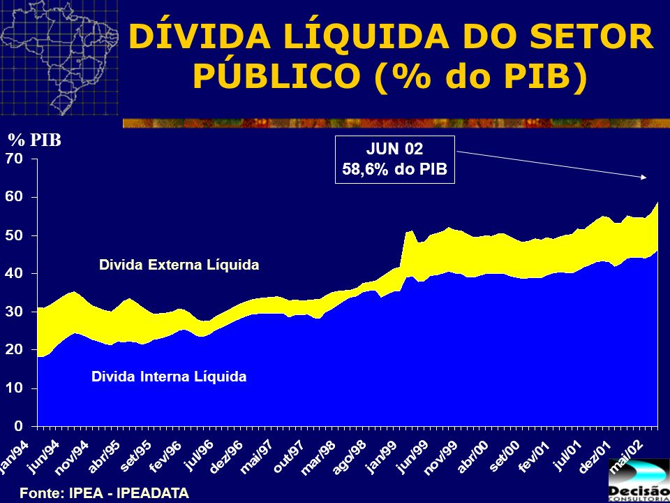 DÍVIDA LÍQUIDA DO SETOR PÚBLICO (% do PIB)