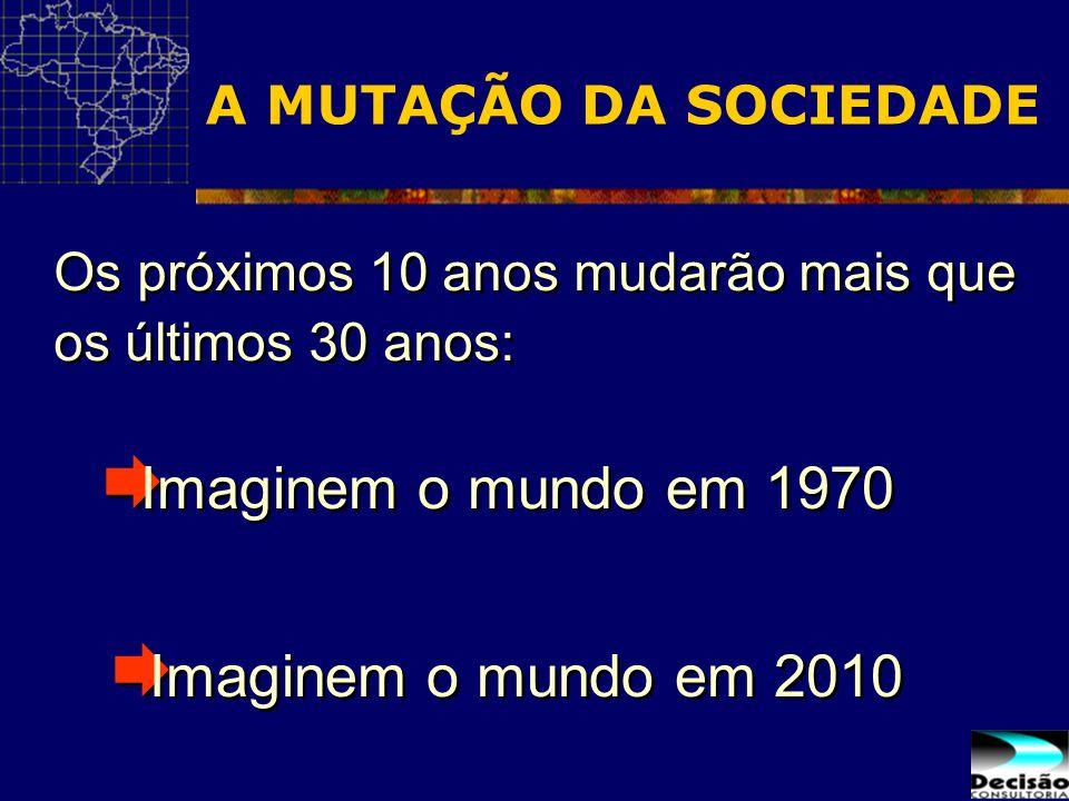 Imaginem o mundo em 1970 Imaginem o mundo em 2010
