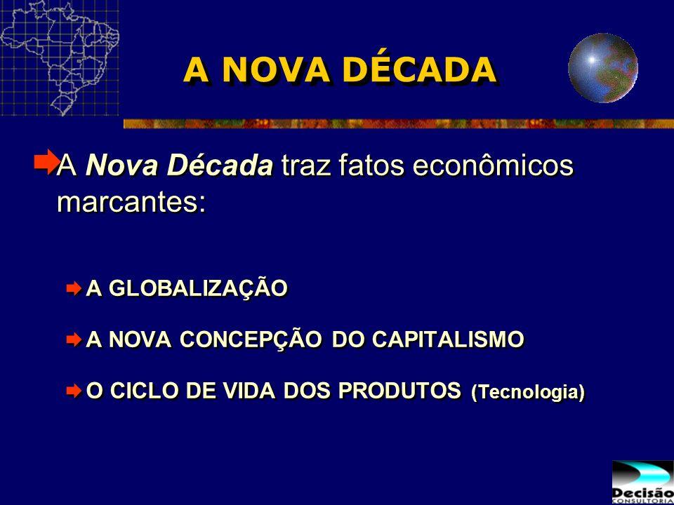 A NOVA DÉCADA A Nova Década traz fatos econômicos marcantes: