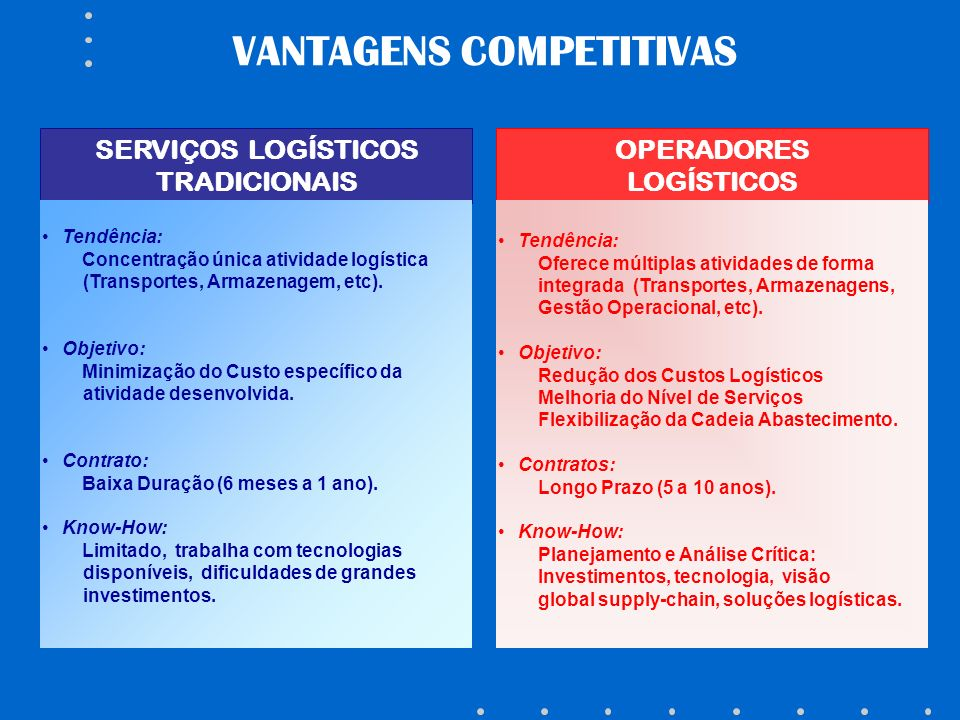 VANTAGENS COMPETITIVAS SERVIÇOS LOGÍSTICOS TRADICIONAIS