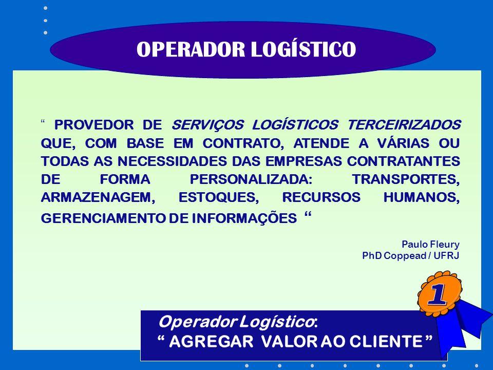 OPERADOR LOGÍSTICO Operador Logístico: AGREGAR VALOR AO CLIENTE