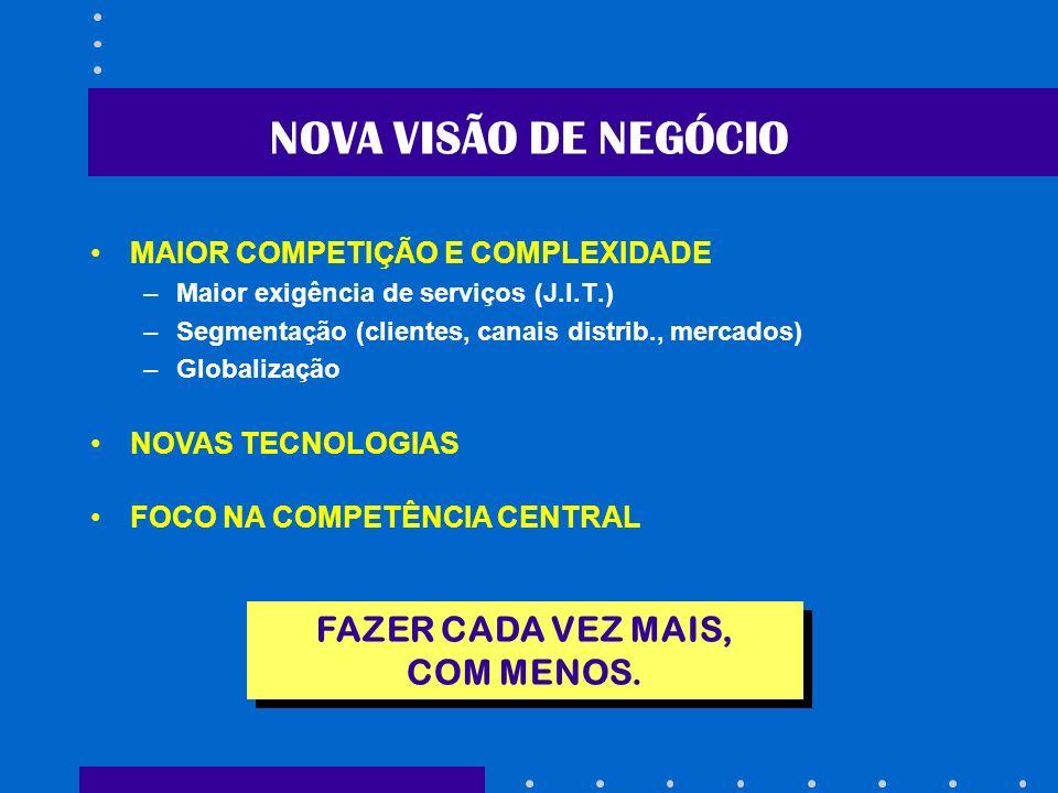 NOVA VISÃO DE NEGÓCIO FAZER CADA VEZ MAIS, COM MENOS.