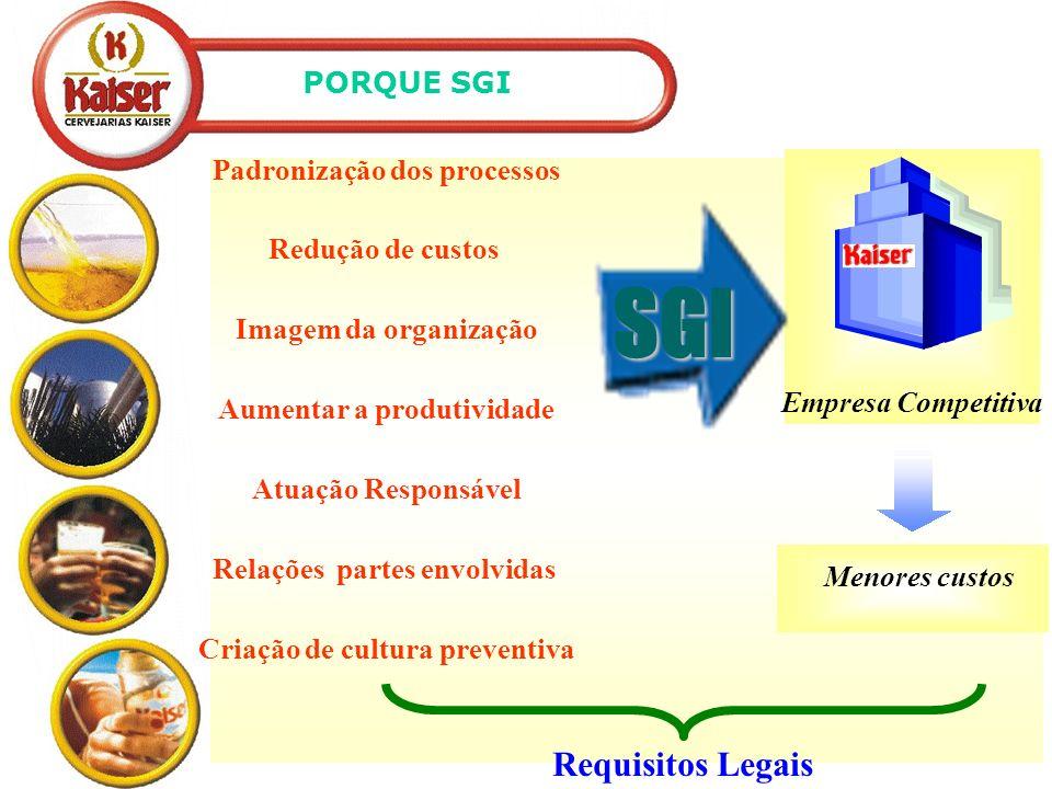 SGI Requisitos Legais PORQUE SGI Padronização dos processos