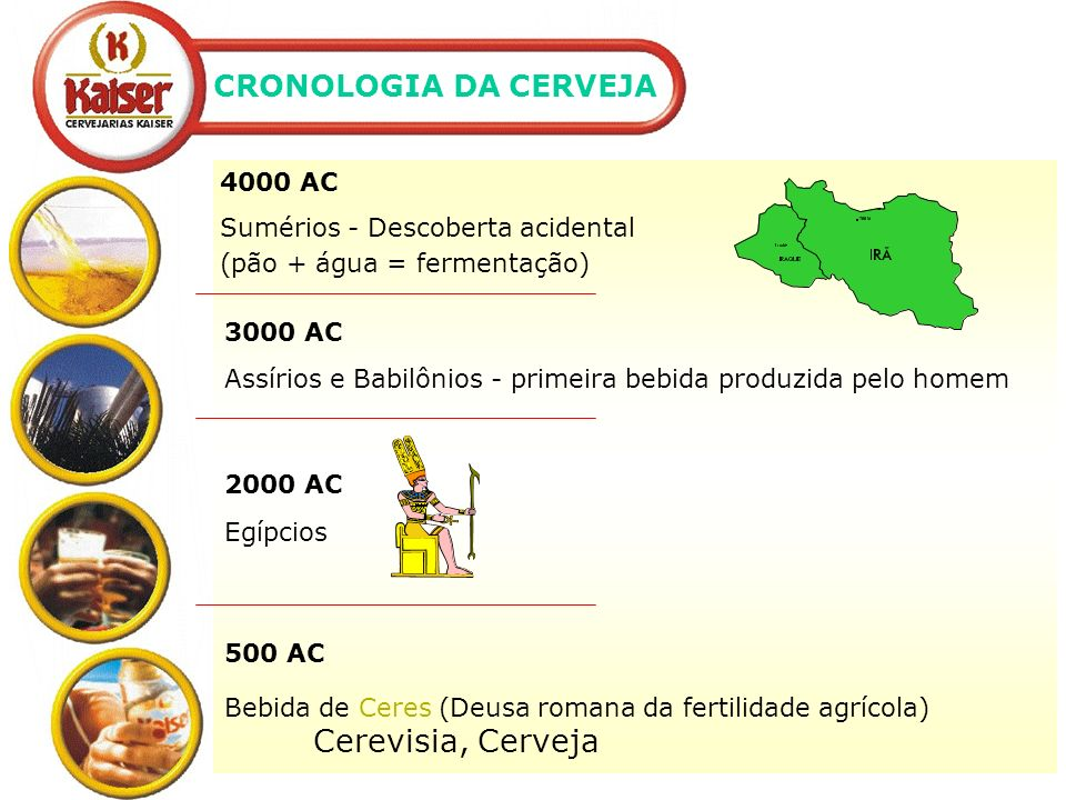 CRONOLOGIA DA CERVEJA 4000 AC Sumérios - Descoberta acidental