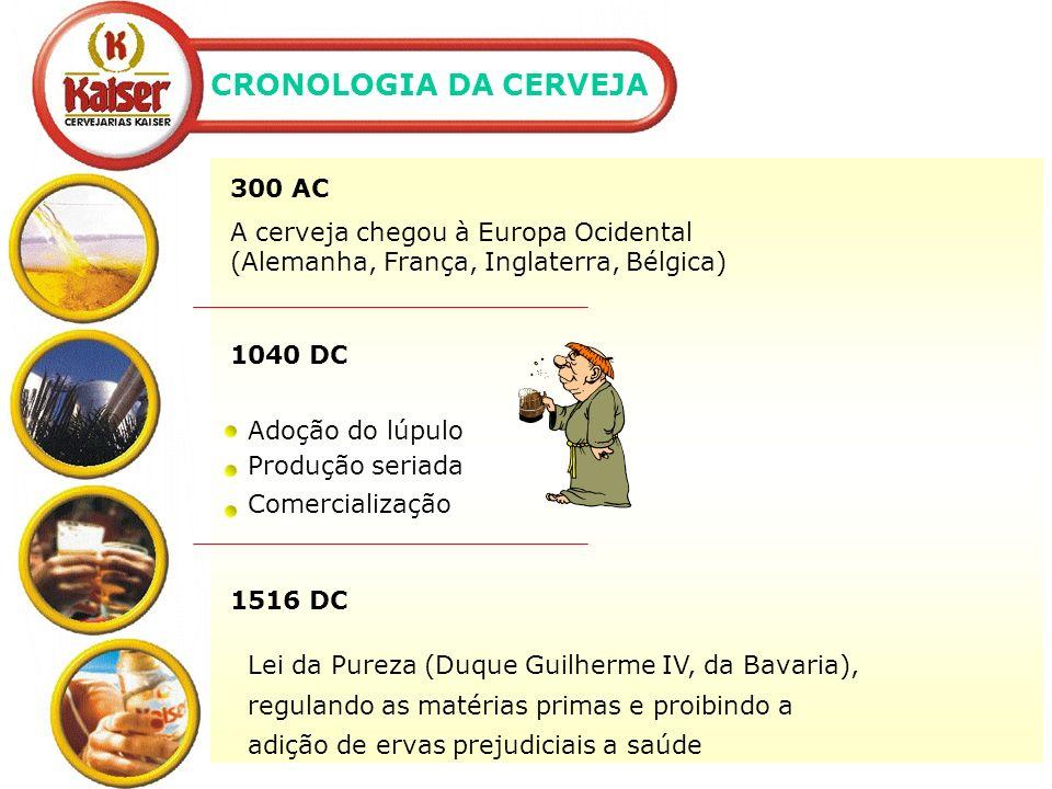 CRONOLOGIA DA CERVEJA 300 AC
