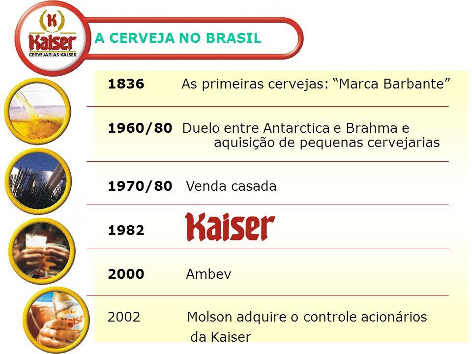 A CERVEJA NO BRASIL 1836 As primeiras cervejas: Marca Barbante