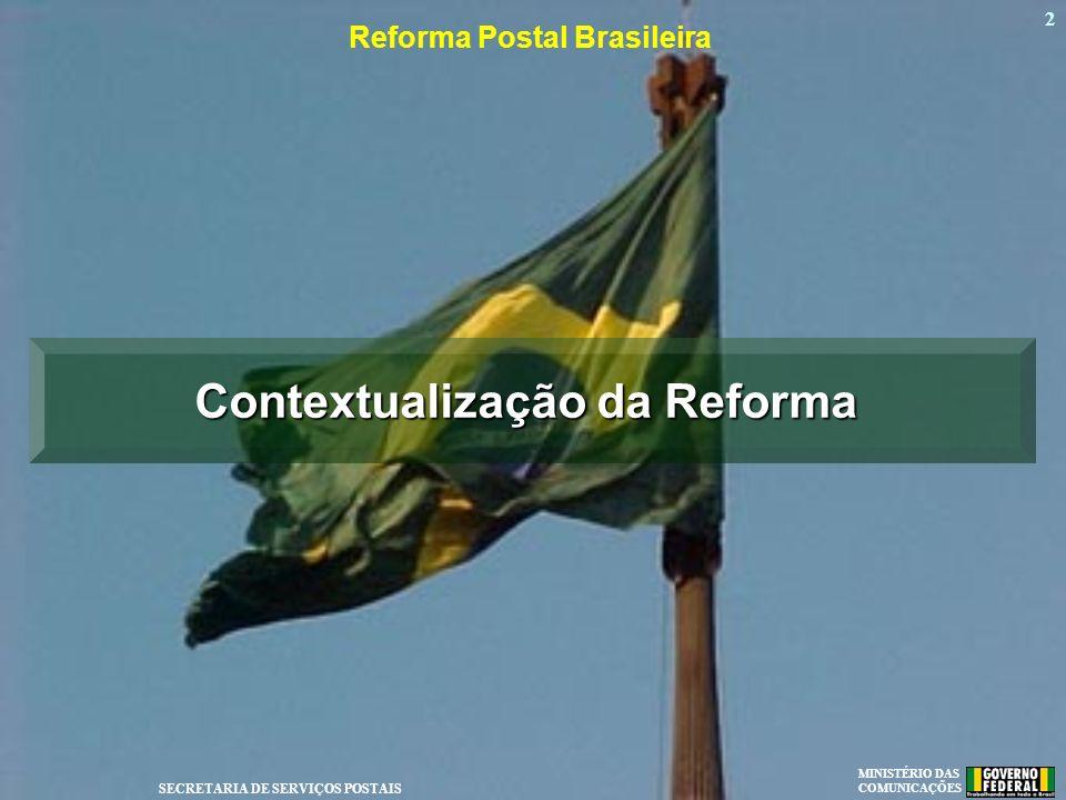 Reforma Postal Brasileira Contextualização da Reforma