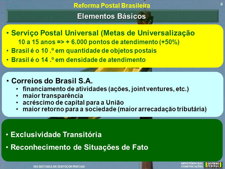 Reforma Postal Brasileira