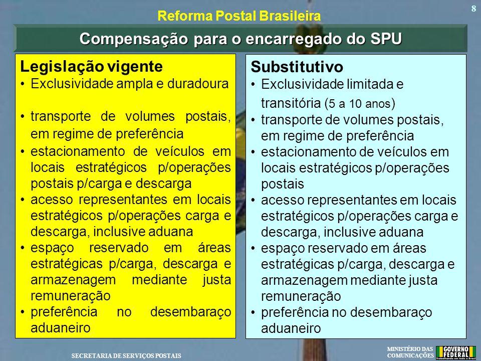 Reforma Postal Brasileira Compensação para o encarregado do SPU