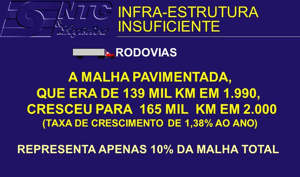 (TAXA DE CRESCIMENTO DE 1,38% AO ANO)