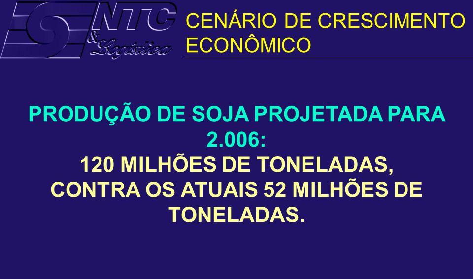 PRODUÇÃO DE SOJA PROJETADA PARA 2.006: 120 MILHÕES DE TONELADAS,