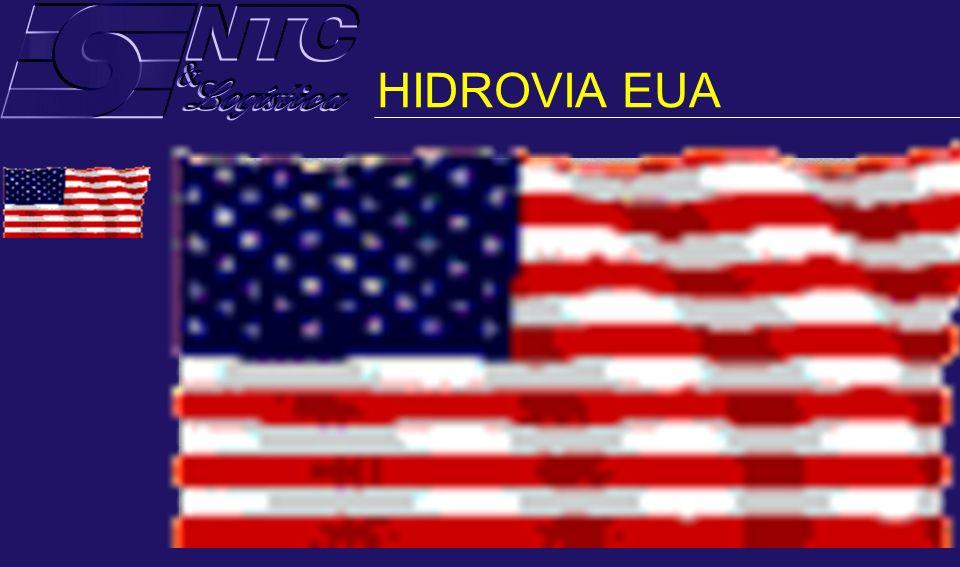 HIDROVIA EUA