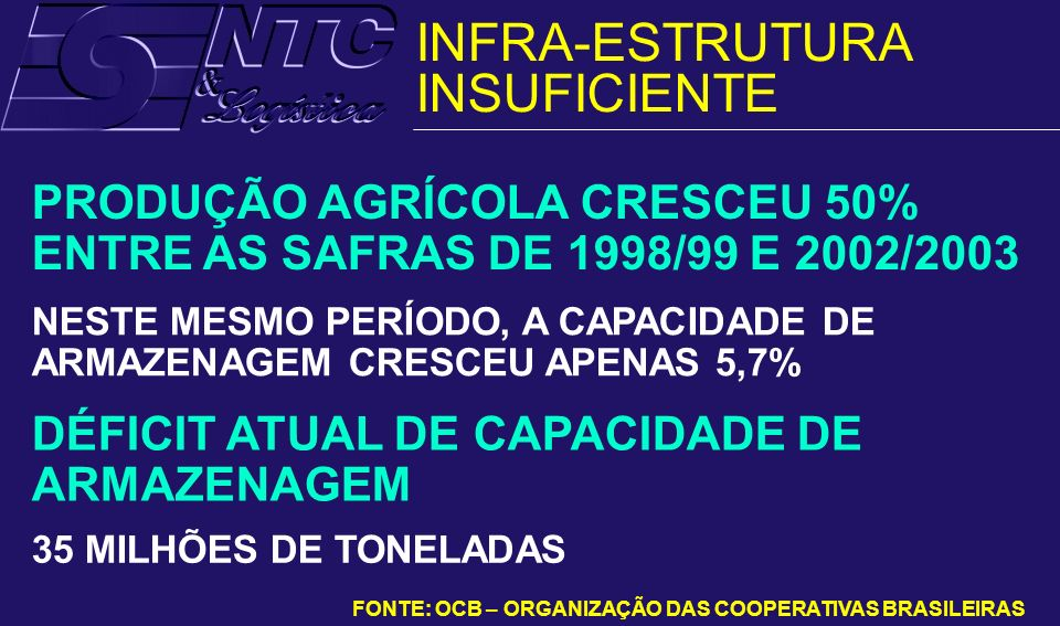 FONTE: OCB – ORGANIZAÇÃO DAS COOPERATIVAS BRASILEIRAS