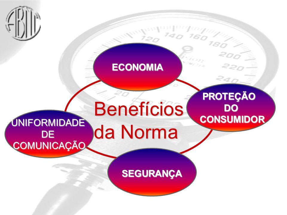 Benefícios da Norma ECONOMIA PROTEÇÃO DO CONSUMIDOR UNIFORMIDADE DE