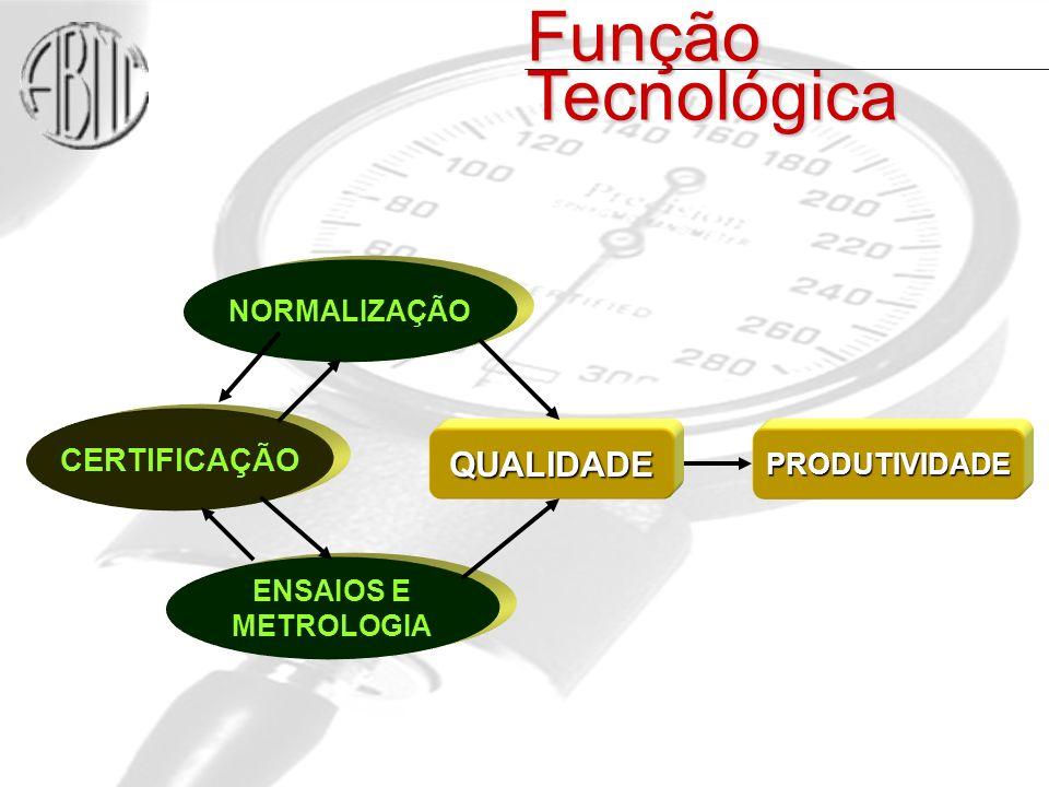 Função Tecnológica QUALIDADE CERTIFICAÇÃO NORMALIZAÇÃO PRODUTIVIDADE
