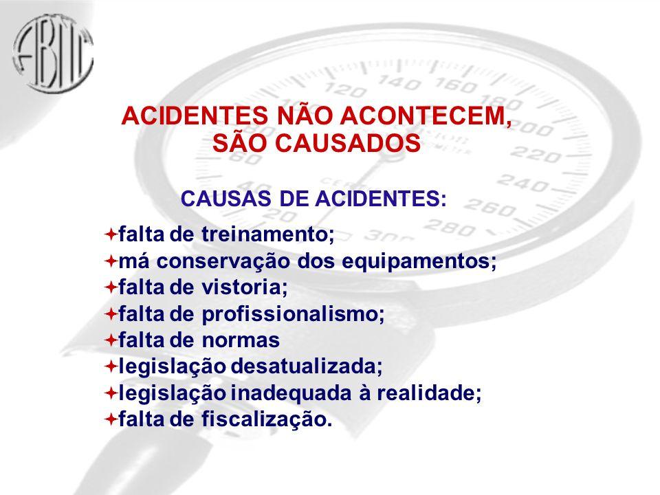 ACIDENTES NÃO ACONTECEM,
