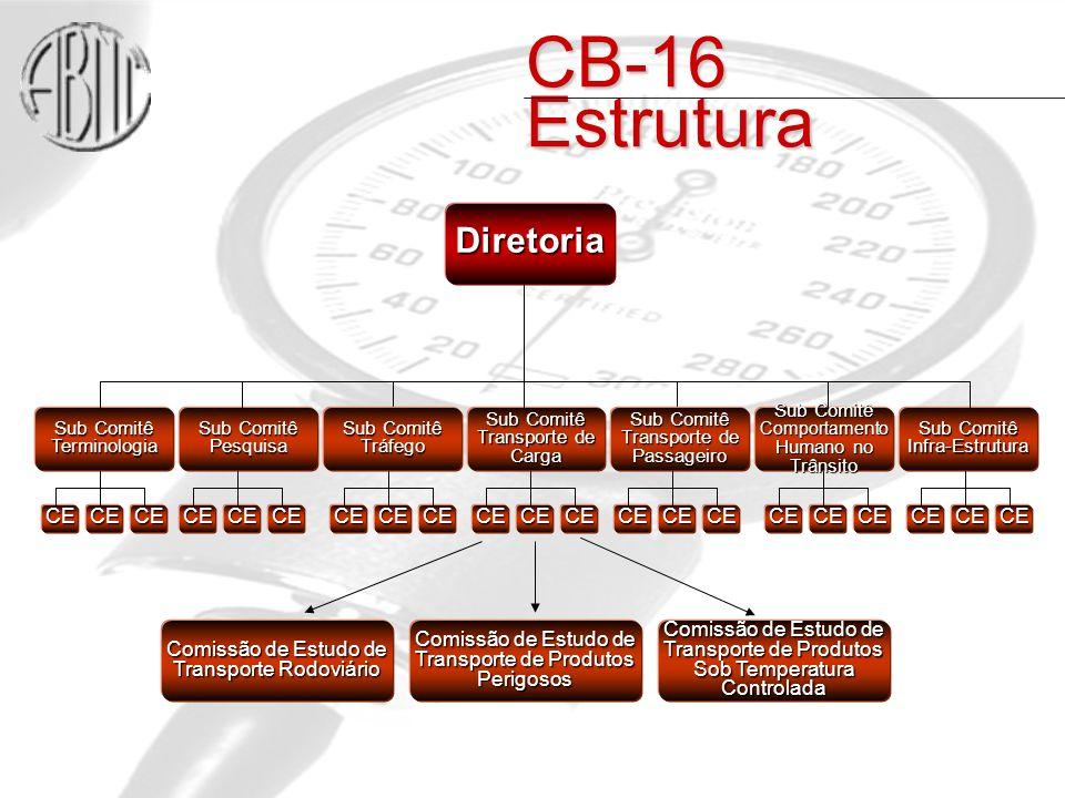 CB-16 Estrutura Diretoria CE