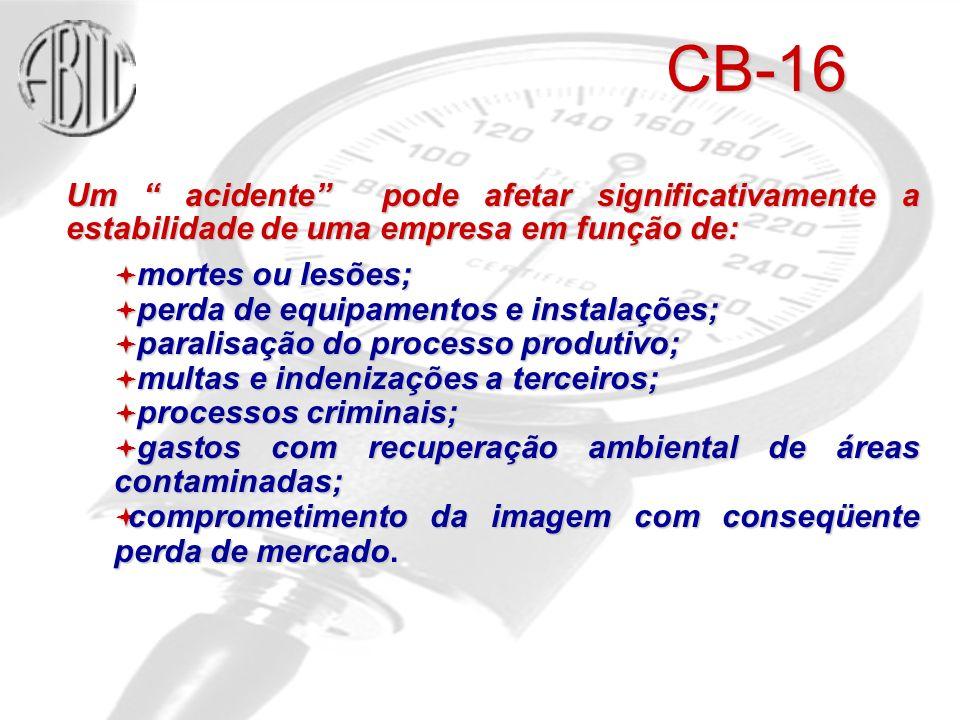 CB-16 Um acidente pode afetar significativamente a estabilidade de uma empresa em função de: mortes ou lesões;