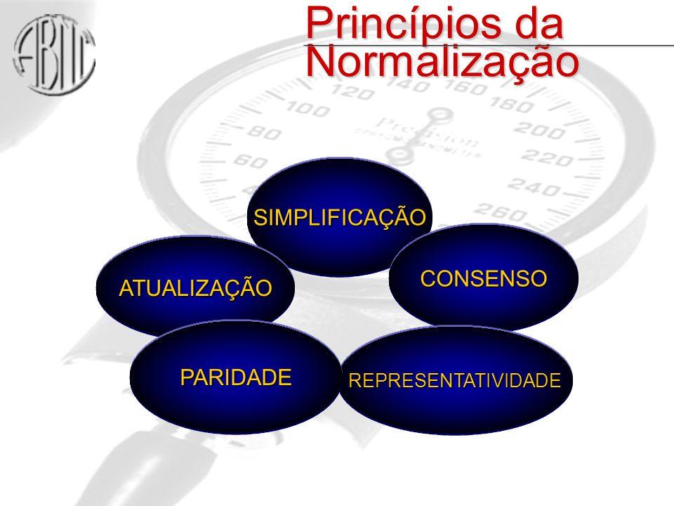 Princípios da Normalização