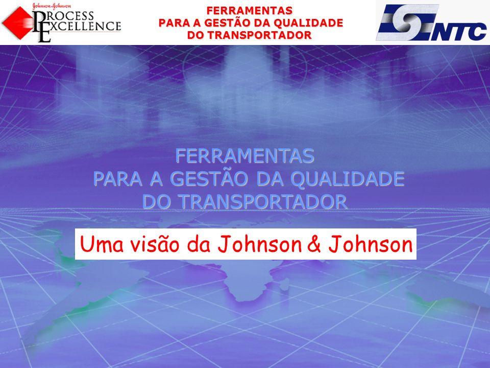 Uma visão da Johnson & Johnson